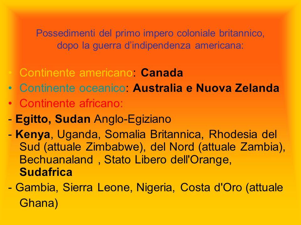 Continente americano: Canada