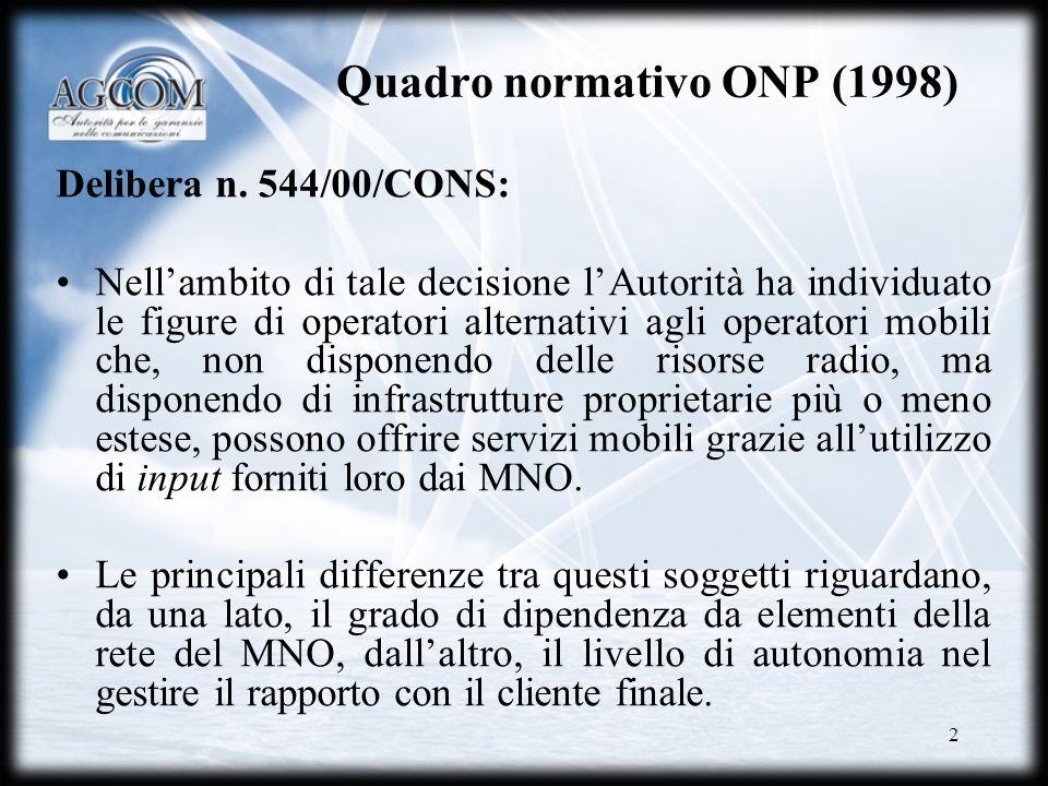 Quadro normativo ONP (1998)