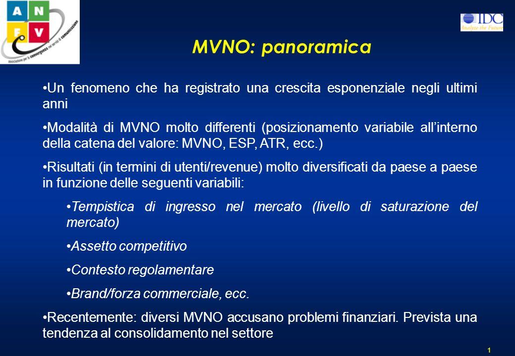 MVNO: panoramica Un fenomeno che ha registrato una crescita esponenziale negli ultimi anni.
