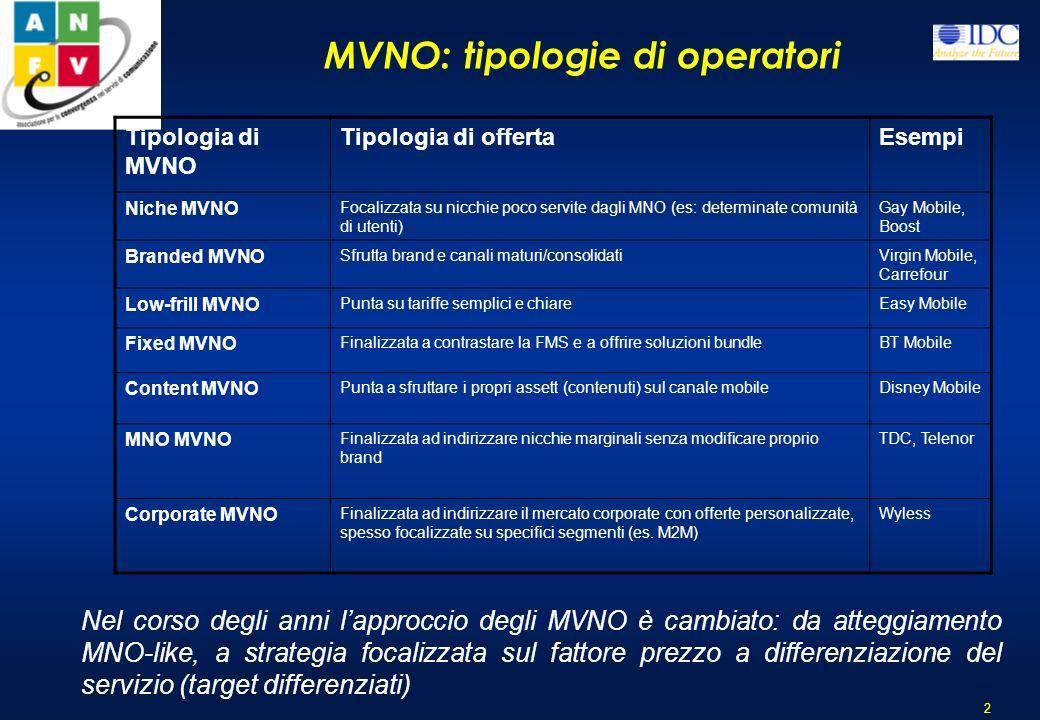 MVNO: tipologie di operatori