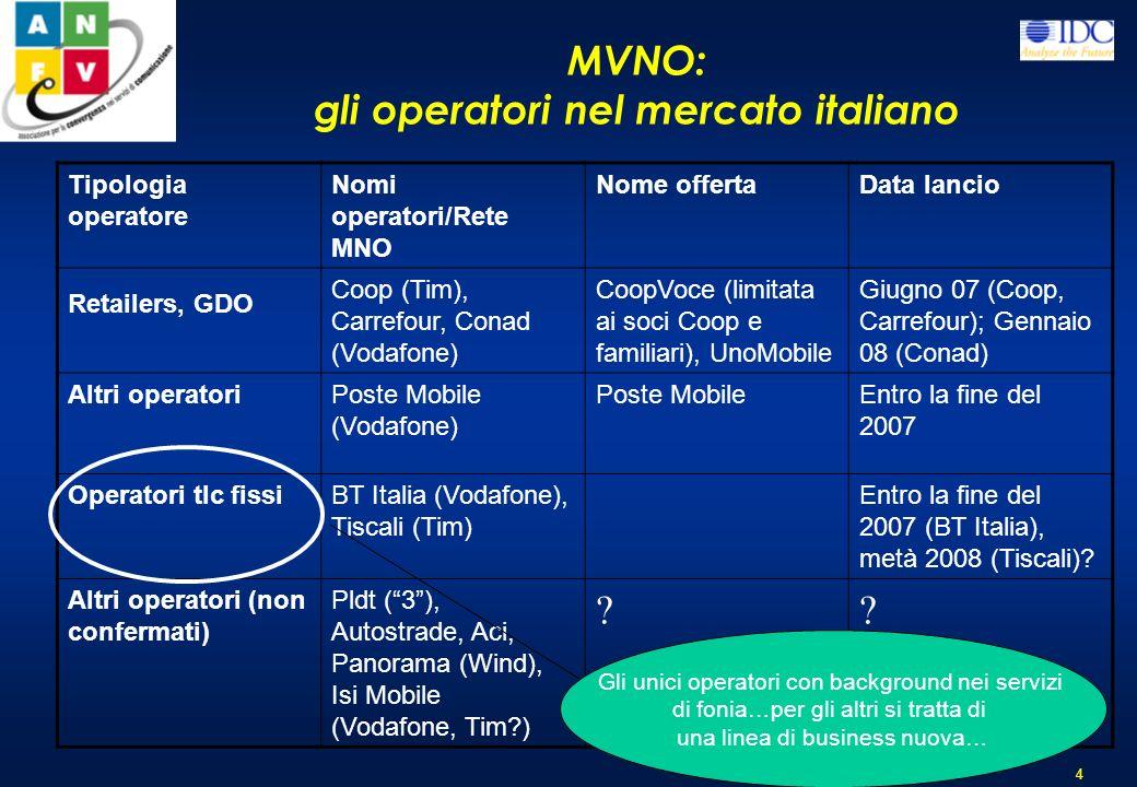 gli operatori nel mercato italiano