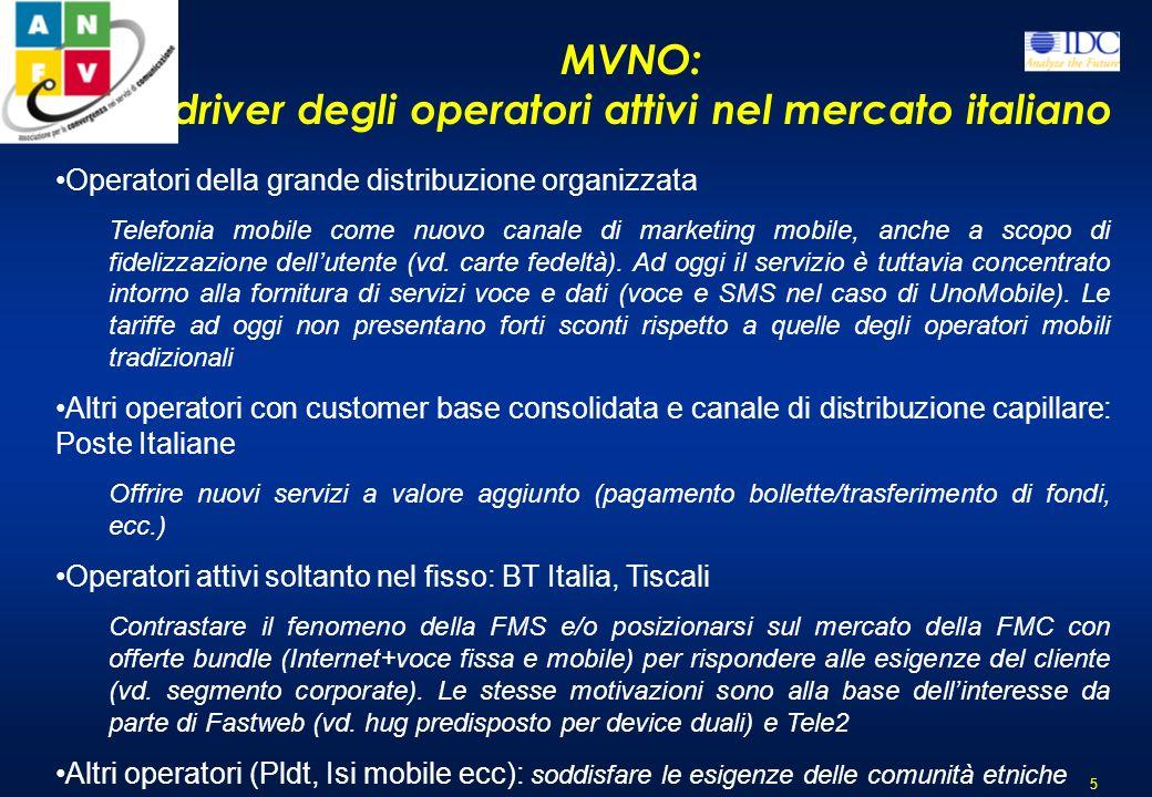 i driver degli operatori attivi nel mercato italiano