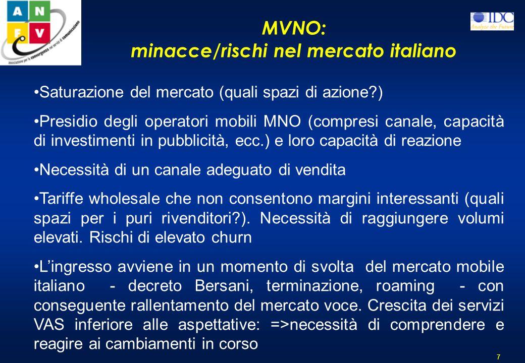 minacce/rischi nel mercato italiano