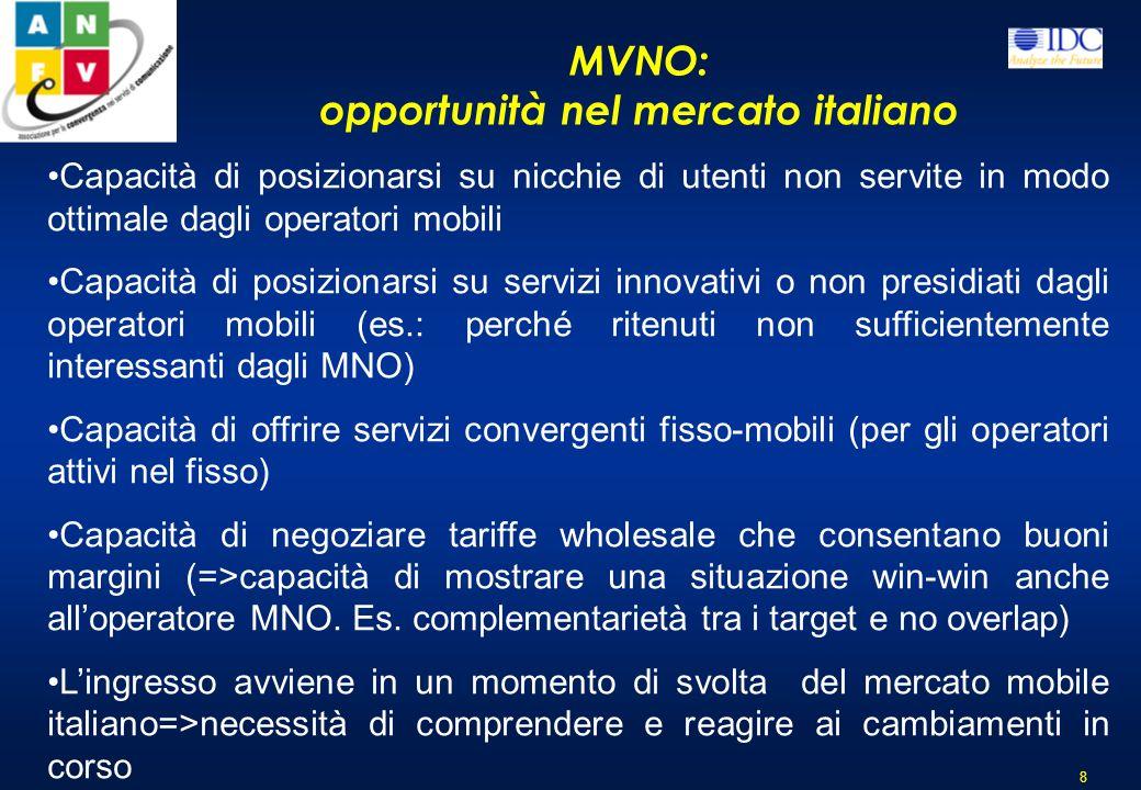 opportunità nel mercato italiano