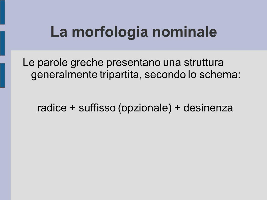 La morfologia nominale