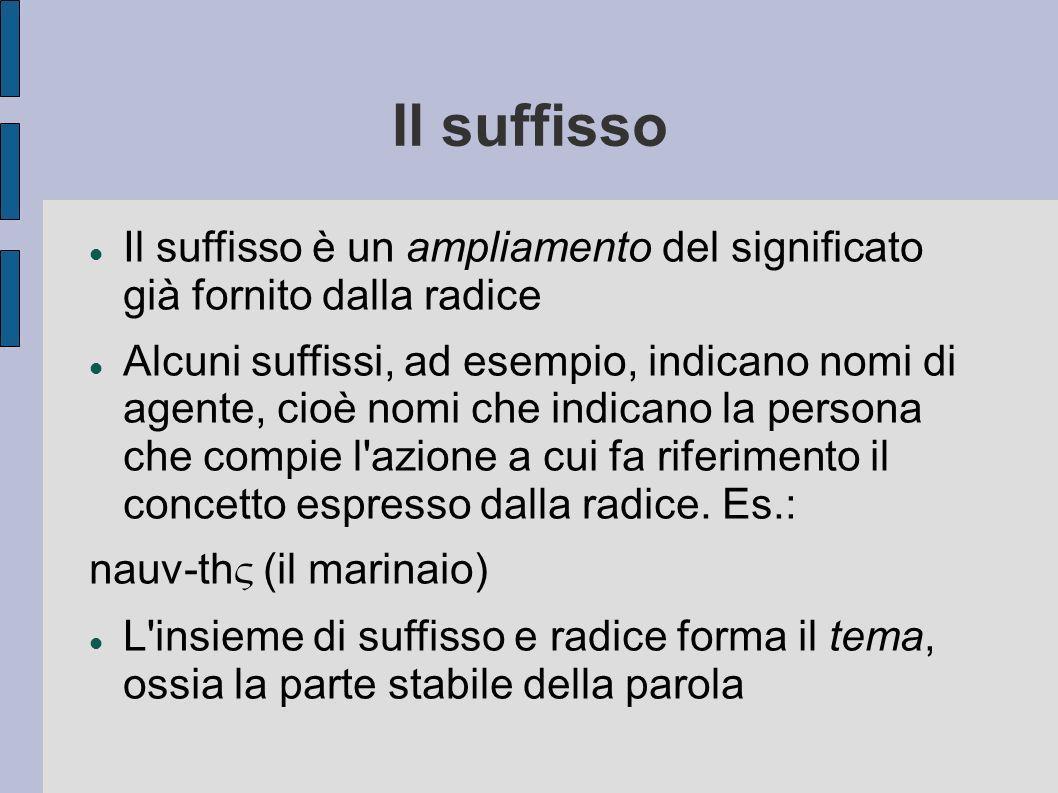 Il suffisso Il suffisso è un ampliamento del significato già fornito dalla radice.
