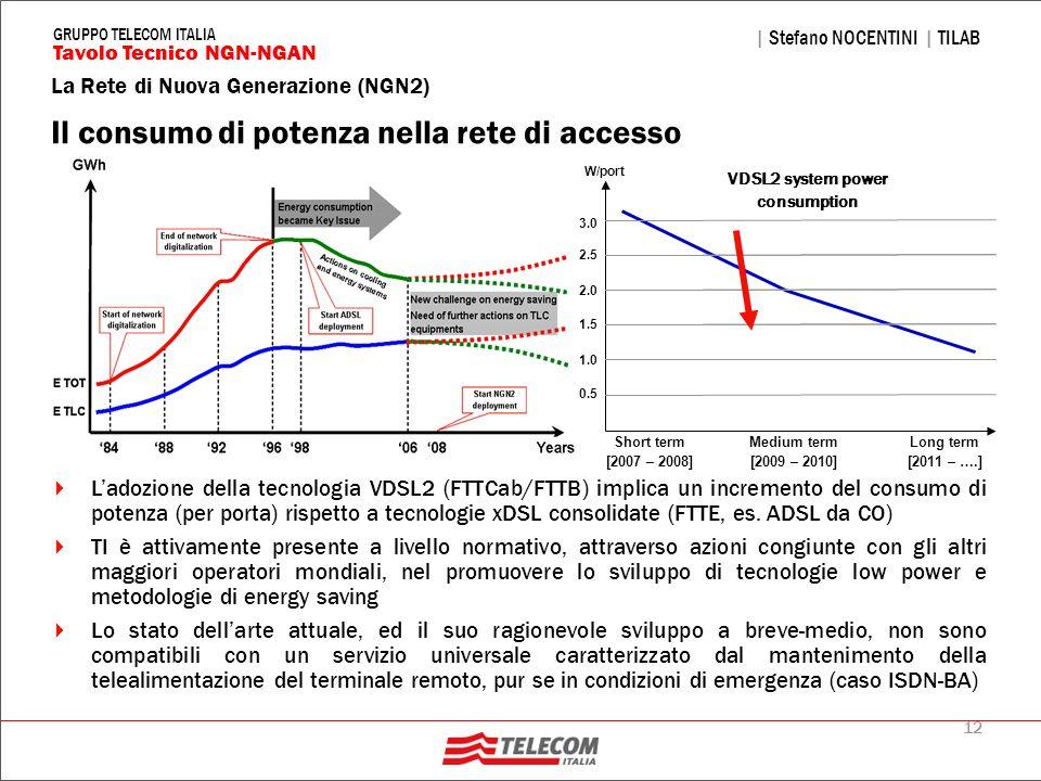 Il consumo di potenza nella rete di accesso