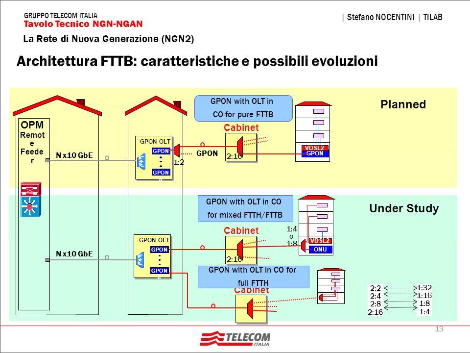 Architettura FTTB: caratteristiche e possibili evoluzioni