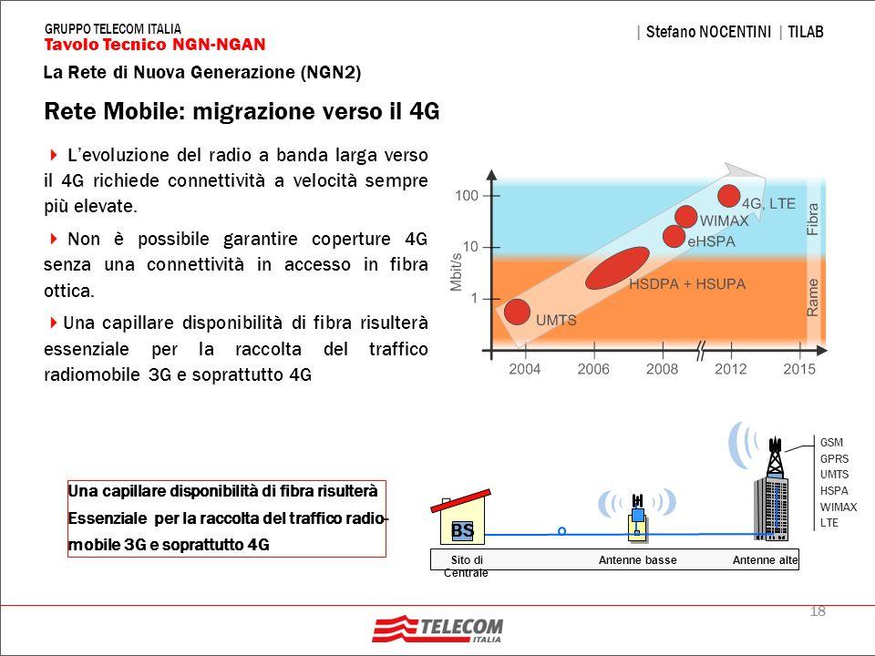 Rete Mobile: migrazione verso il 4G