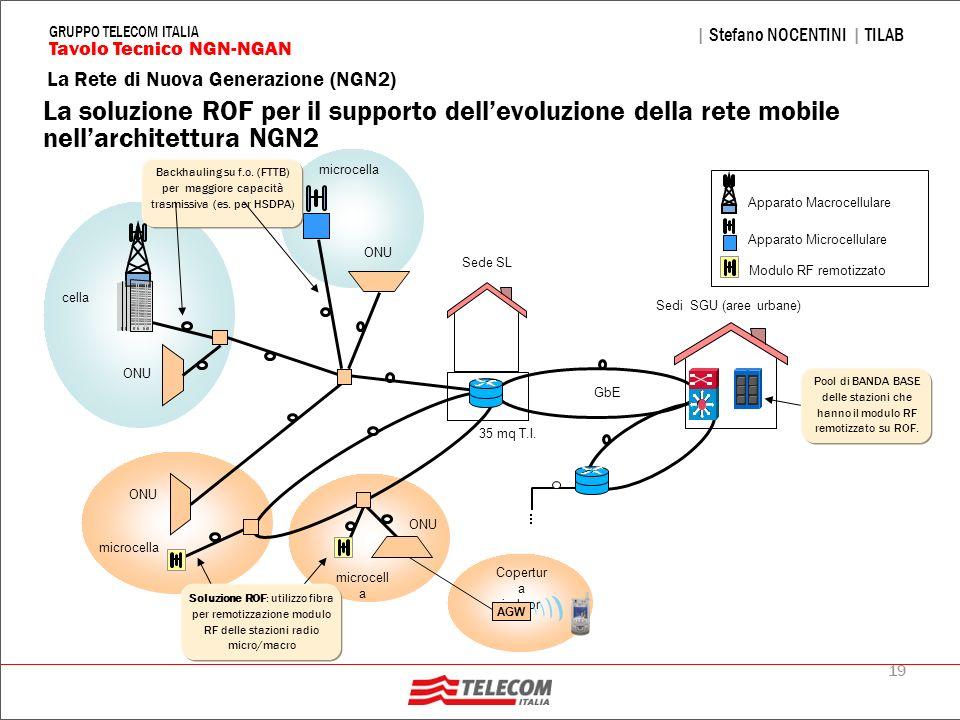 La soluzione ROF per il supporto dell'evoluzione della rete mobile nell'architettura NGN2