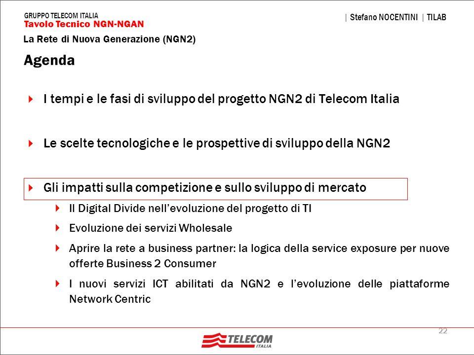 Agenda I tempi e le fasi di sviluppo del progetto NGN2 di Telecom Italia. Le scelte tecnologiche e le prospettive di sviluppo della NGN2.