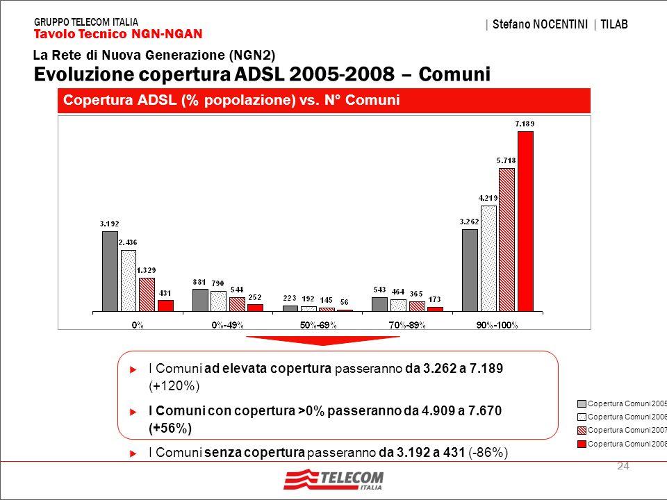 Evoluzione copertura ADSL 2005-2008 – Comuni