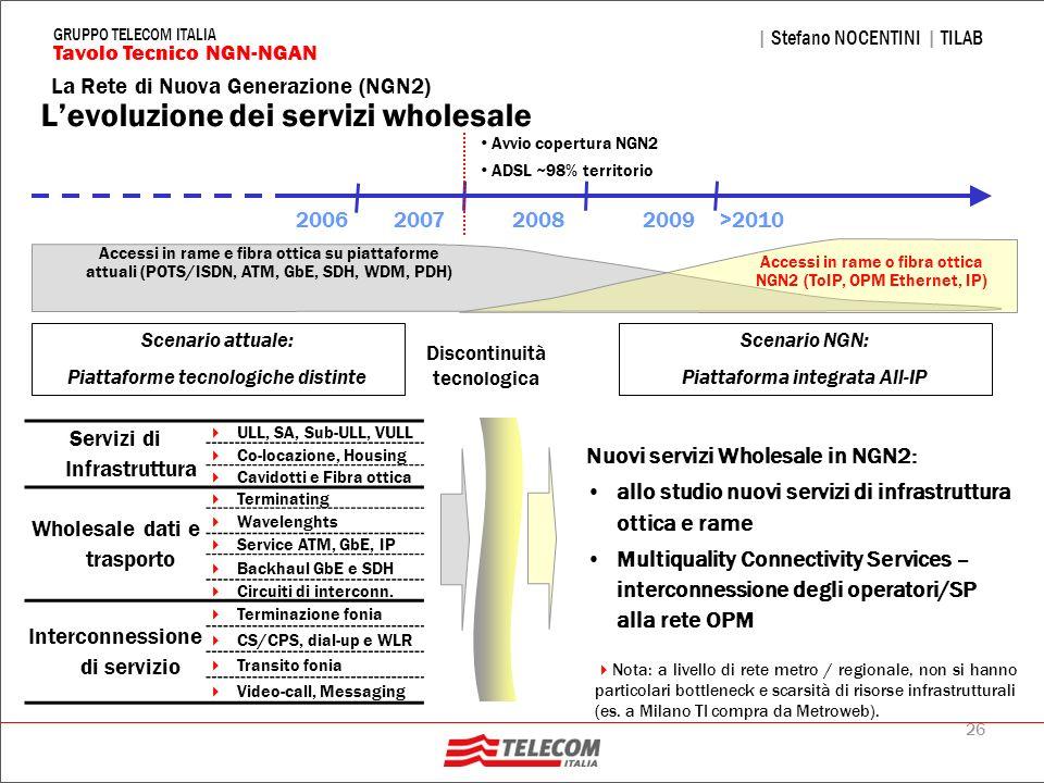 L'evoluzione dei servizi wholesale