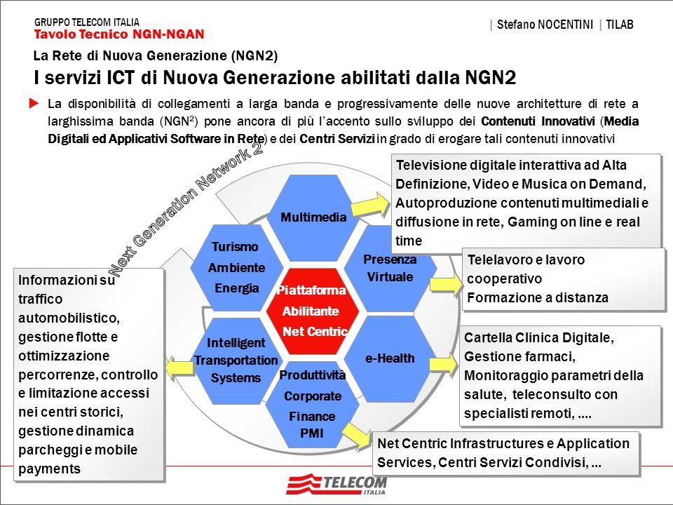 I servizi ICT di Nuova Generazione abilitati dalla NGN2
