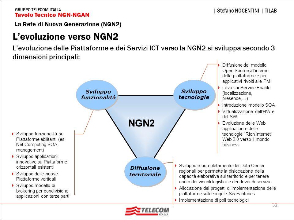 L'evoluzione verso NGN2