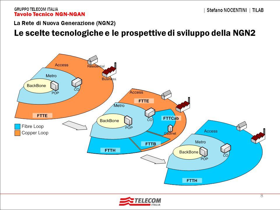 Le scelte tecnologiche e le prospettive di sviluppo della NGN2