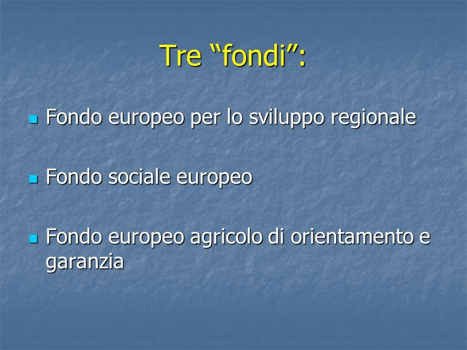 Tre fondi : Fondo europeo per lo sviluppo regionale