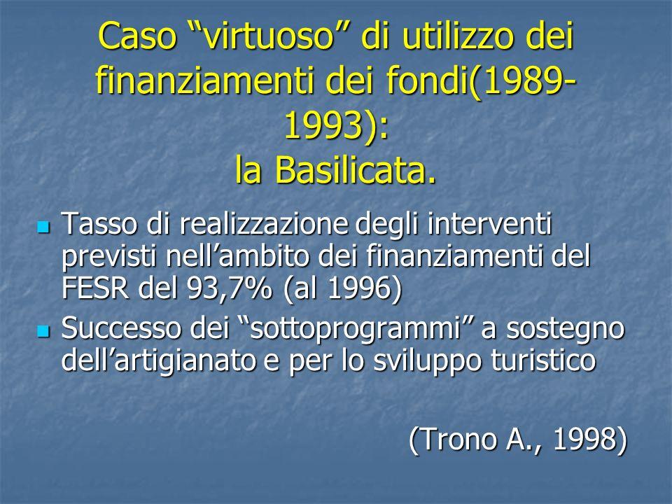 Caso virtuoso di utilizzo dei finanziamenti dei fondi(1989-1993): la Basilicata.