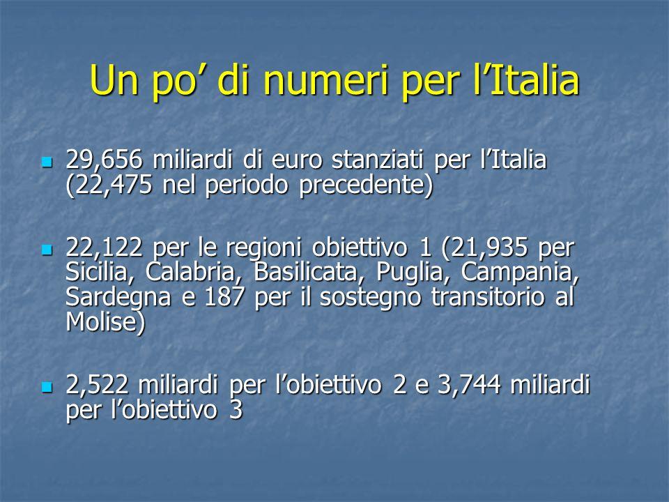 Un po' di numeri per l'Italia