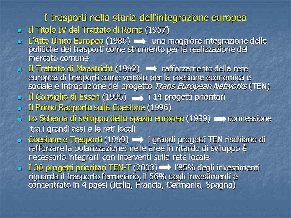 I trasporti nella storia dell'integrazione europea