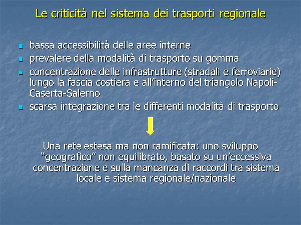 Le criticità nel sistema dei trasporti regionale