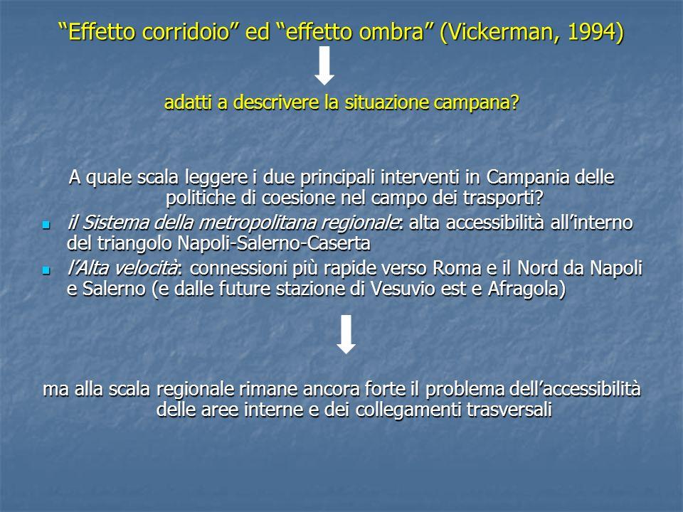 Effetto corridoio ed effetto ombra (Vickerman, 1994)