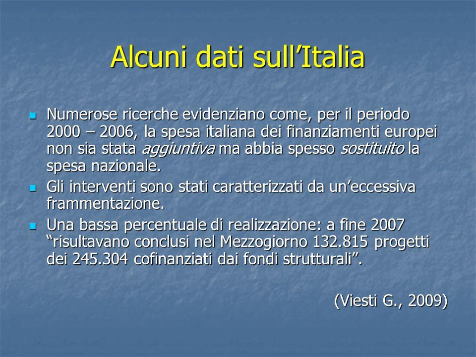 Alcuni dati sull'Italia