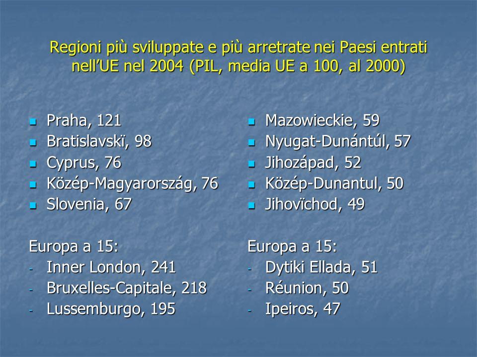 Regioni più sviluppate e più arretrate nei Paesi entrati nell'UE nel 2004 (PIL, media UE a 100, al 2000)