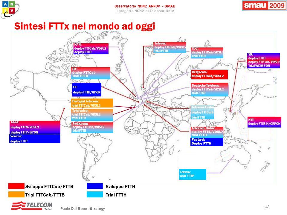 Sintesi FTTx nel mondo ad oggi