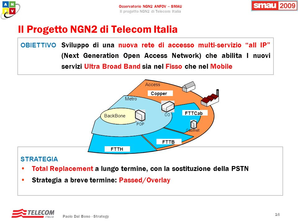Il Progetto NGN2 di Telecom Italia