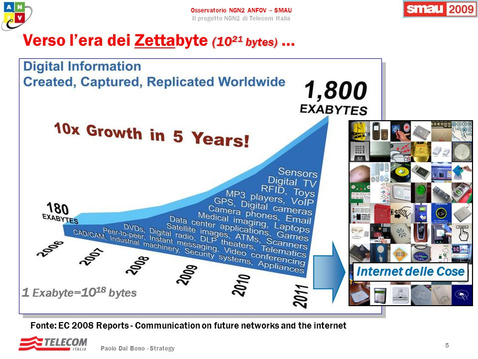 Verso l'era dei Zettabyte (1021 bytes) …