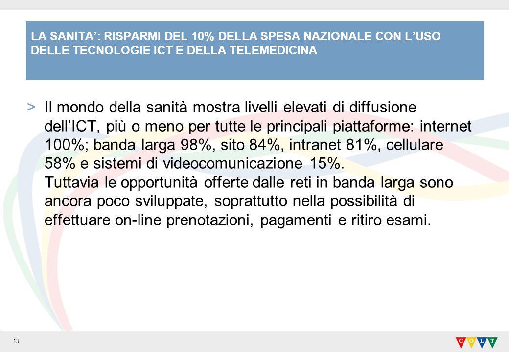 LA SANITA': RISPARMI DEL 10% DELLA SPESA NAZIONALE CON L'USO DELLE TECNOLOGIE ICT E DELLA TELEMEDICINA