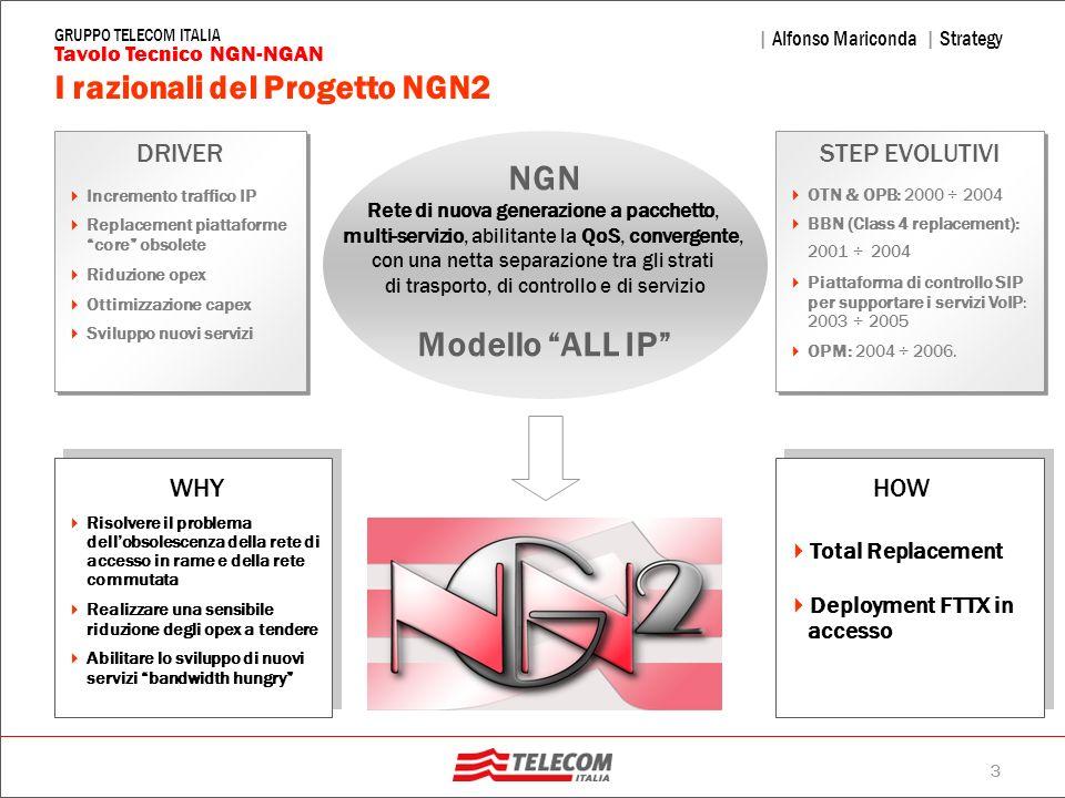 NGN Modello ALL IP I razionali del Progetto NGN2 DRIVER