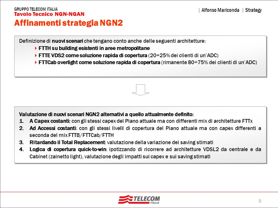 Affinamenti strategia NGN2