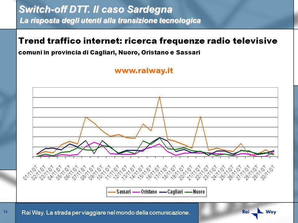 Switch-off DTT. Il caso Sardegna