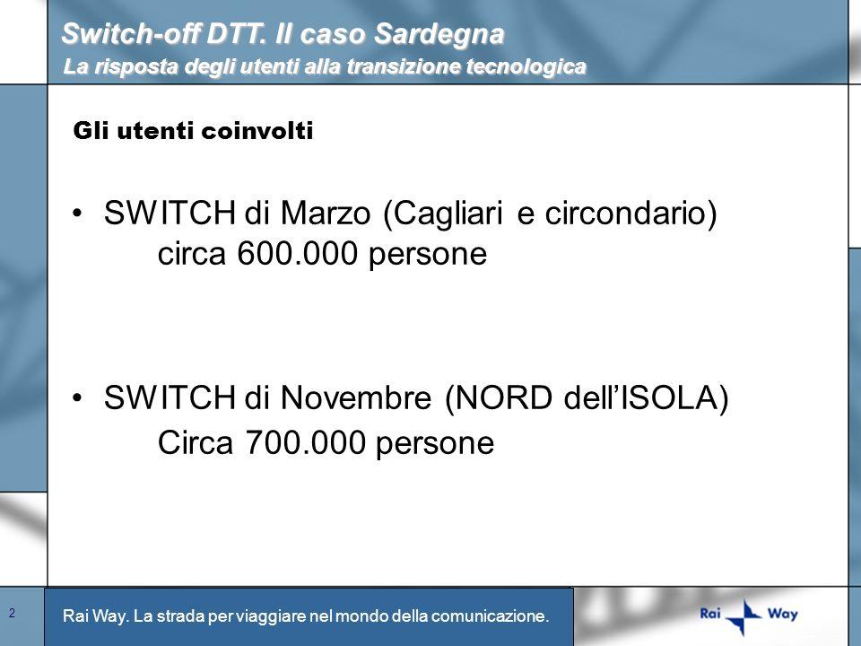 SWITCH di Marzo (Cagliari e circondario) circa 600.000 persone