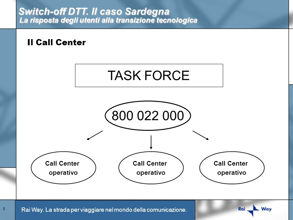 TASK FORCE 800 022 000 Switch-off DTT. Il caso Sardegna Il Call Center