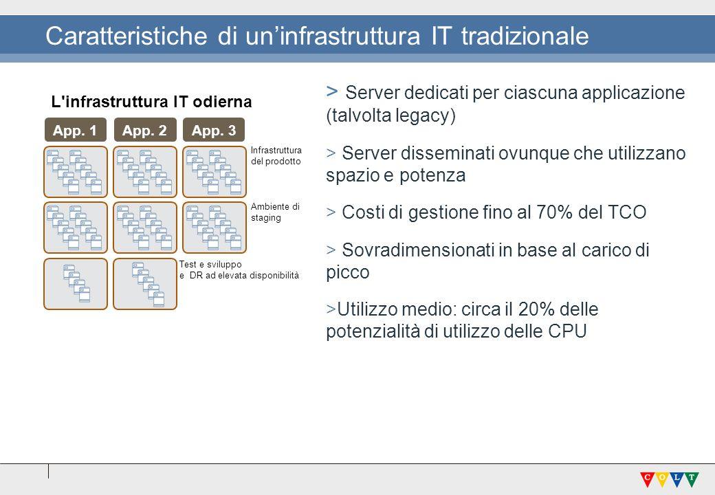 Caratteristiche di un'infrastruttura IT tradizionale