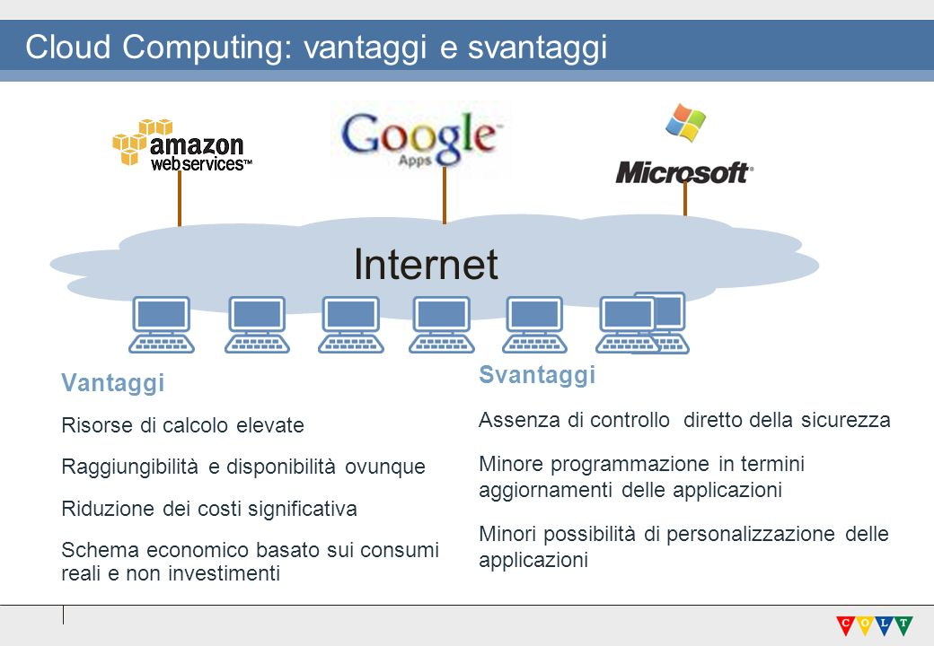 Cloud Computing: vantaggi e svantaggi