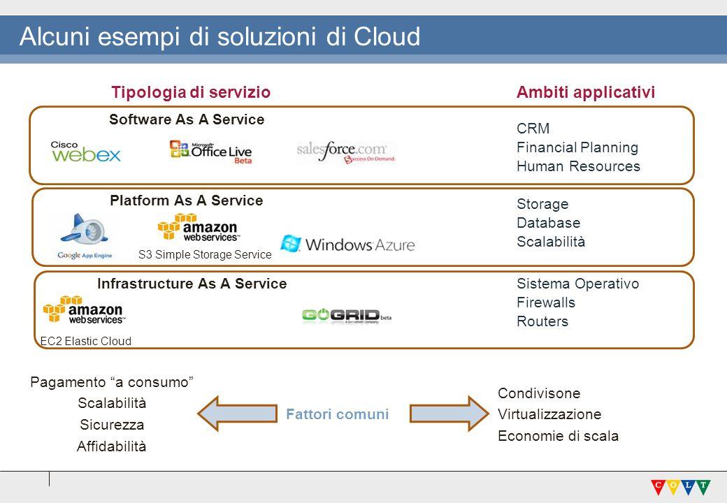 Alcuni esempi di soluzioni di Cloud