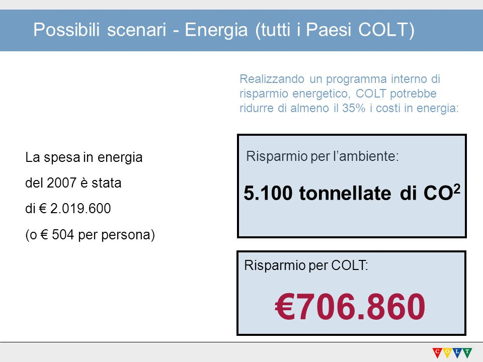 Possibili scenari - Energia (tutti i Paesi COLT)