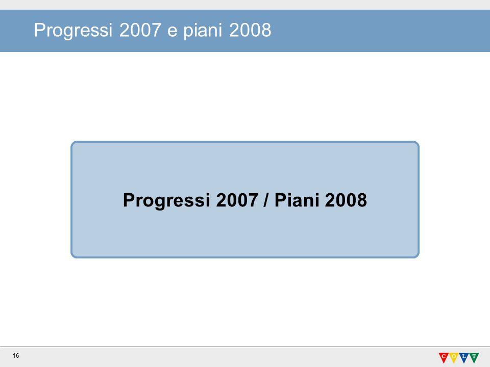 Progressi 2007 e piani 2008 Progressi 2007 / Piani 2008
