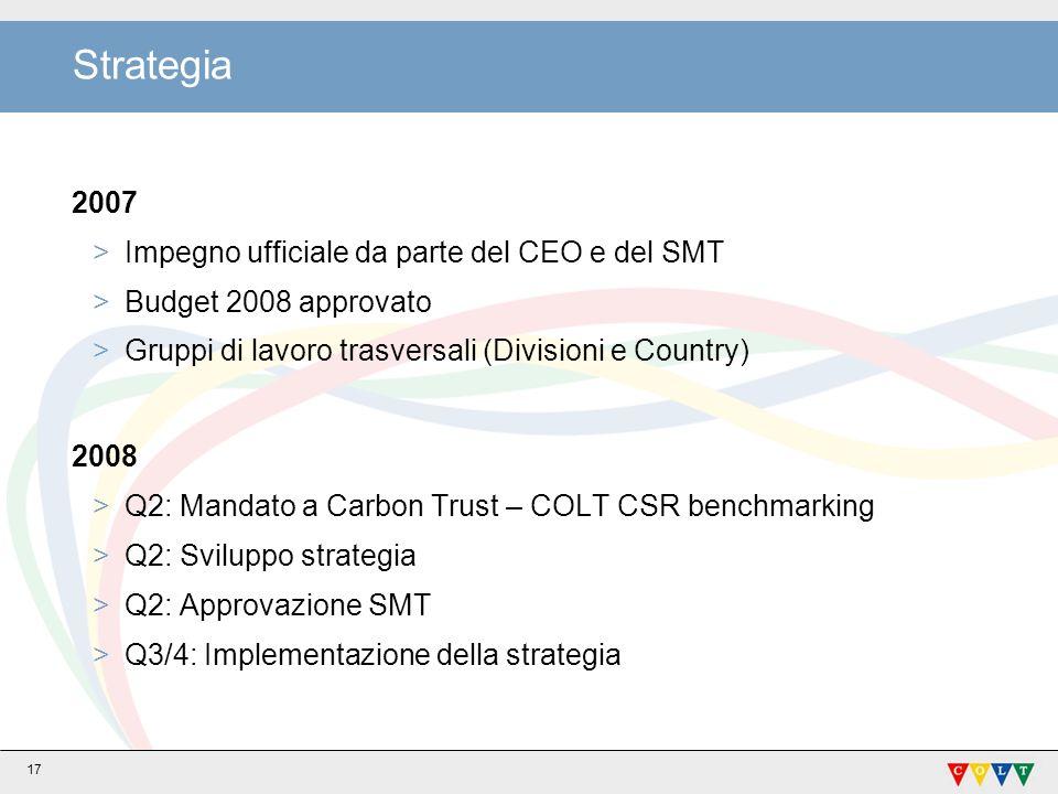 Strategia 2007 Impegno ufficiale da parte del CEO e del SMT