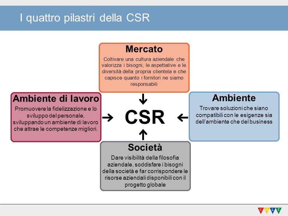 I quattro pilastri della CSR