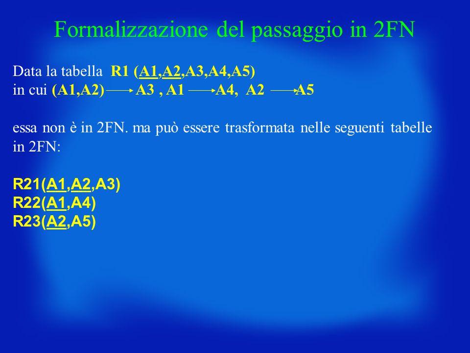 Formalizzazione del passaggio in 2FN