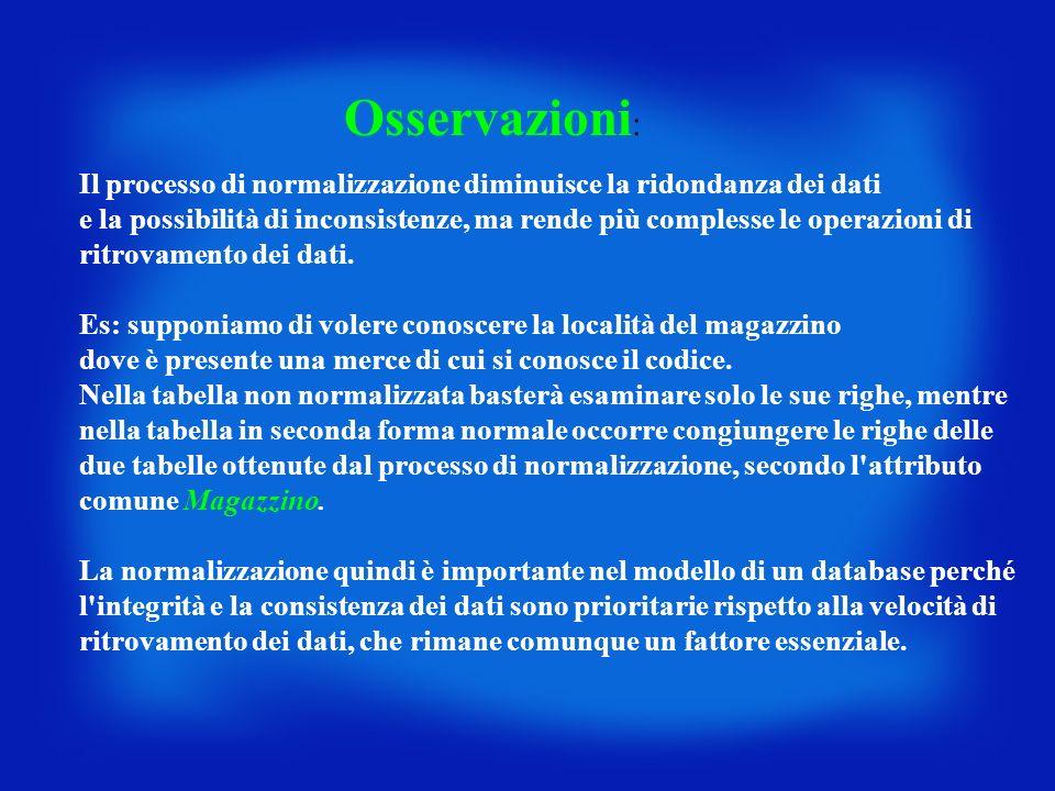 Osservazioni: Il processo di normalizzazione diminuisce la ridondanza dei dati.