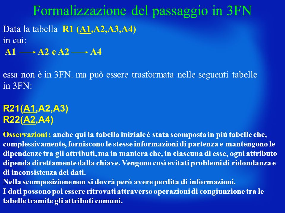 Formalizzazione del passaggio in 3FN