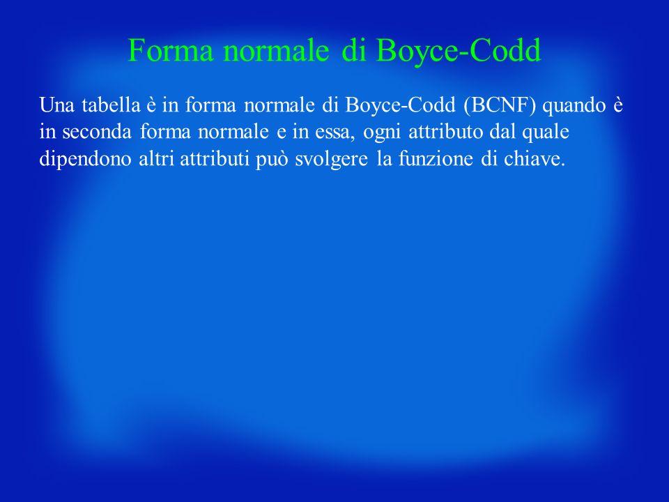 Forma normale di Boyce-Codd