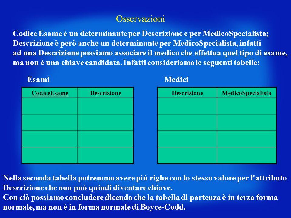 Osservazioni Codice Esame è un determinante per Descrizione e per MedicoSpecialista;