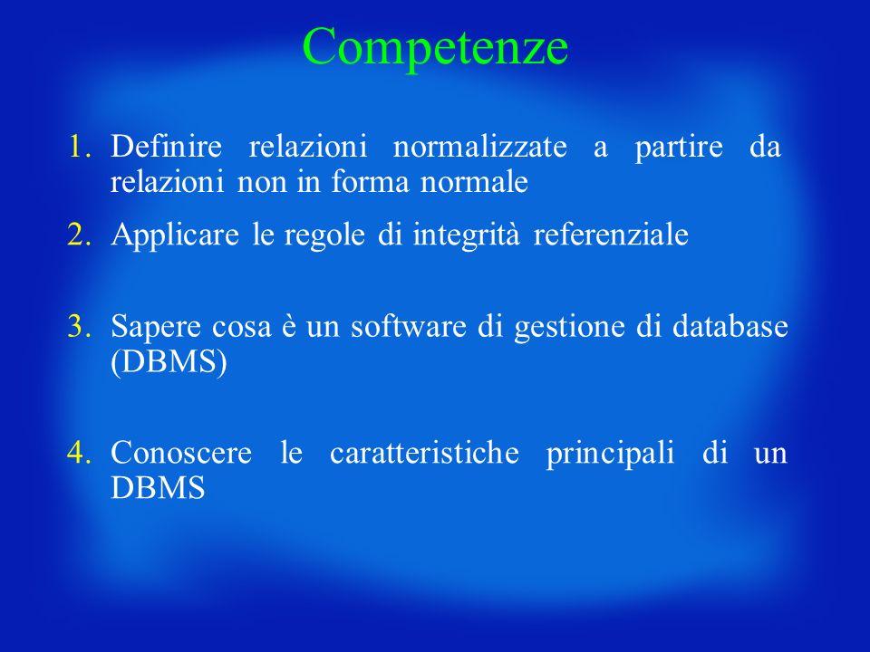 Competenze 1. Definire relazioni normalizzate a partire da relazioni non in forma normale. 2. Applicare le regole di integrità referenziale.